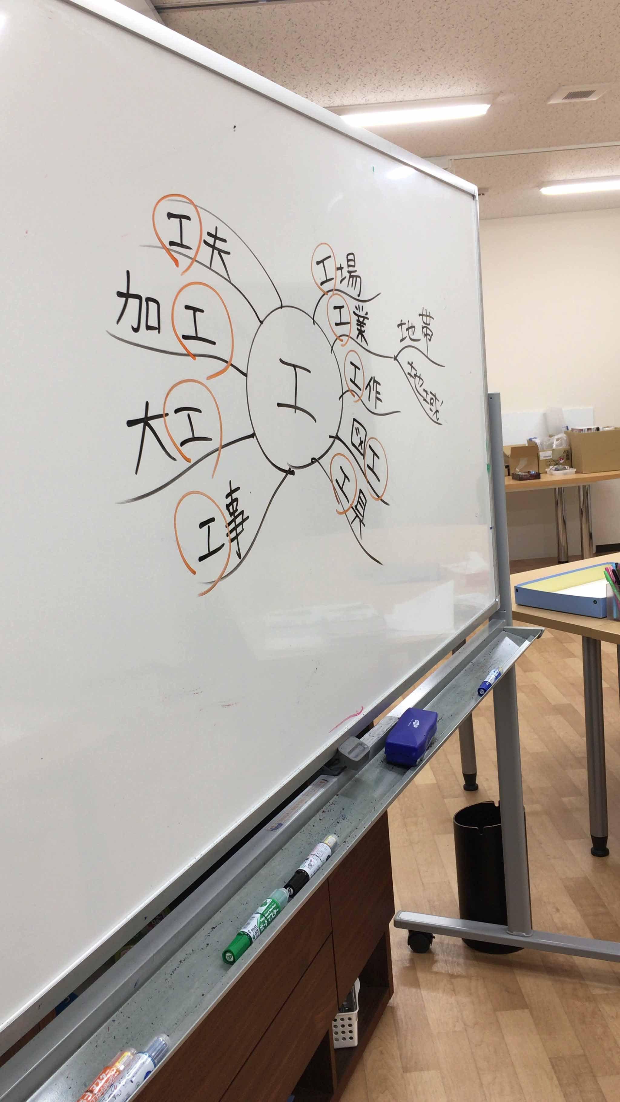 先週の教室より~上川〇ンチとか、横手〇ンチとか(^^;