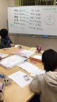 先週の教室より~総仕上げは円グラフづくり