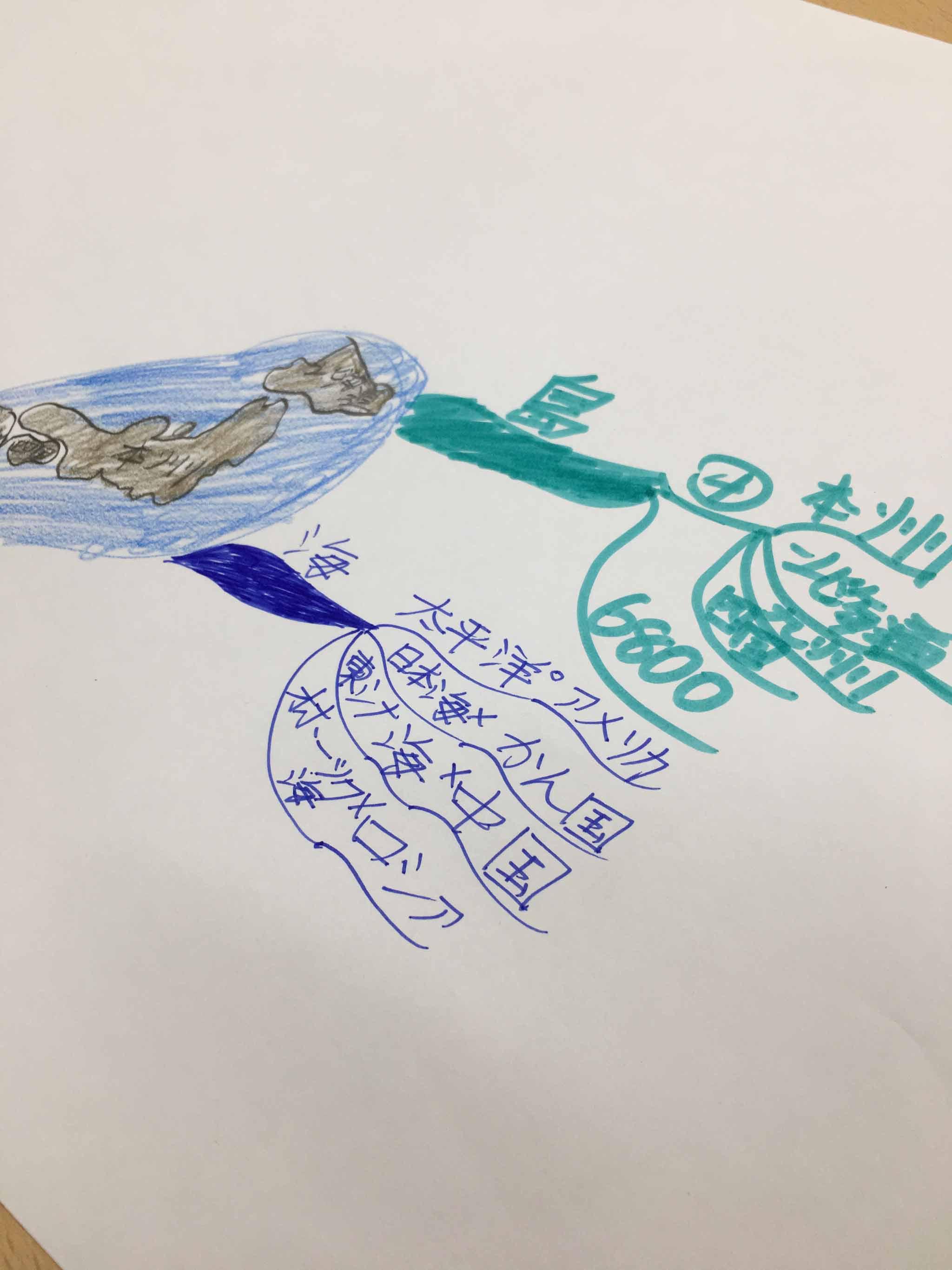 先週の教室より~イルカをたおせ!