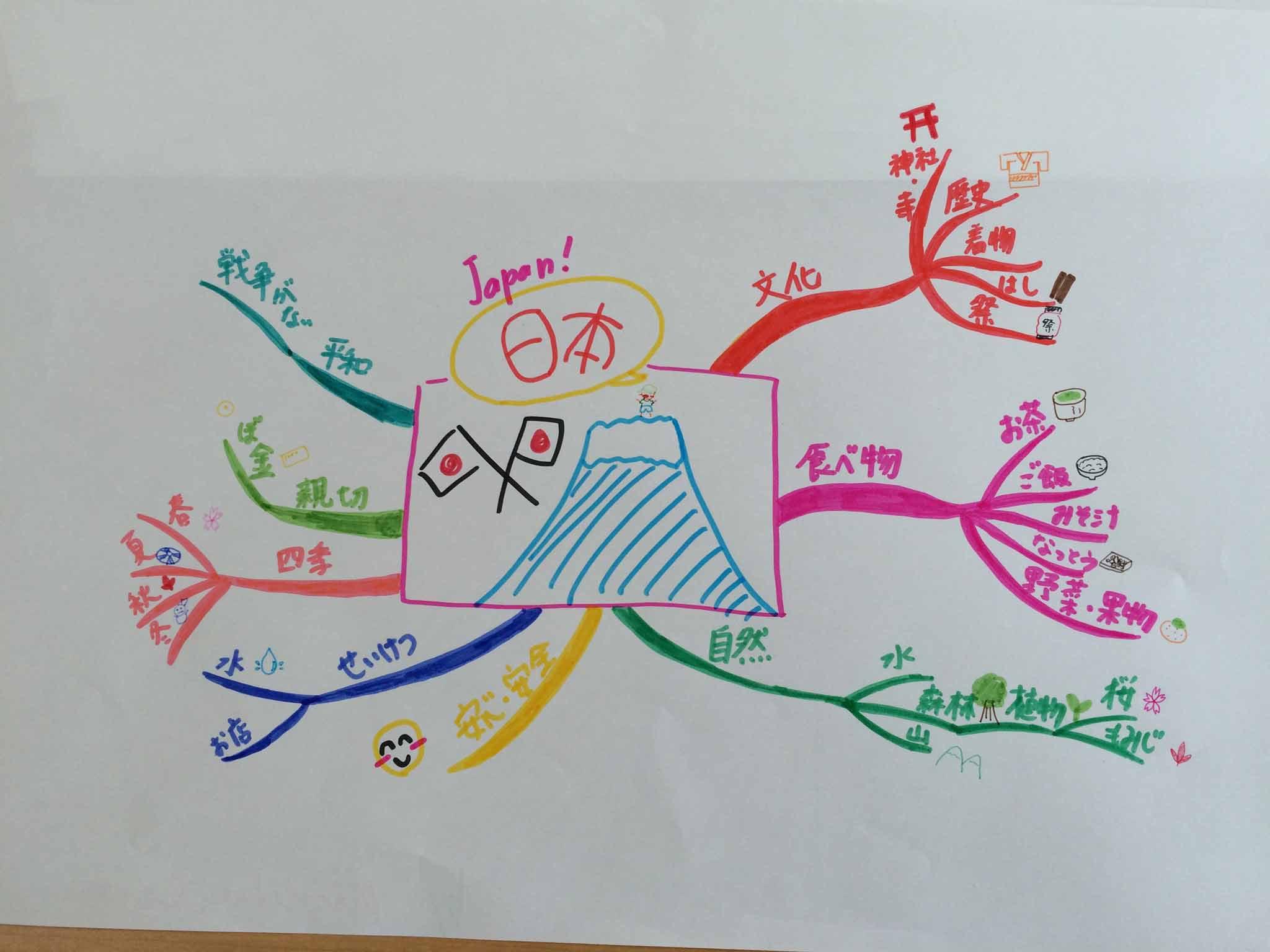 『とよた まちさと ミライ塾~初級マインドマップ講座』を開催しました!