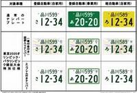 東京オリンピック記念ナンバーの交付、始まる‼