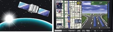 カーナビも日本の衛星打ち上げの恩恵が‼