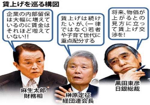 4年連続の「官製春闘」/安倍首相が経済界に要請