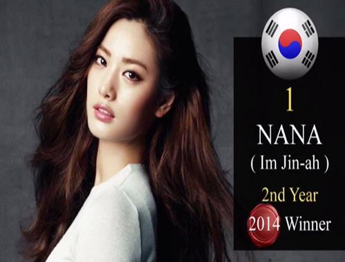 『世界で最も美しい顔100人』2015年ランキング