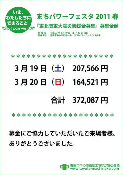 探検日誌No.043~まちパワーフェスタ義援金について~
