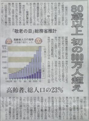 『敬老の国』到来/80歳以上が800万人