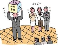 4月の昇給時期に頭を悩ませる経営者