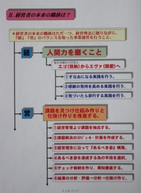 第2回 豊田成果塾/勝ち組み経営者のコツを学ぶ