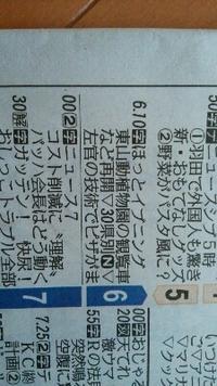 今日 放送 2016/10/19 15:12:51